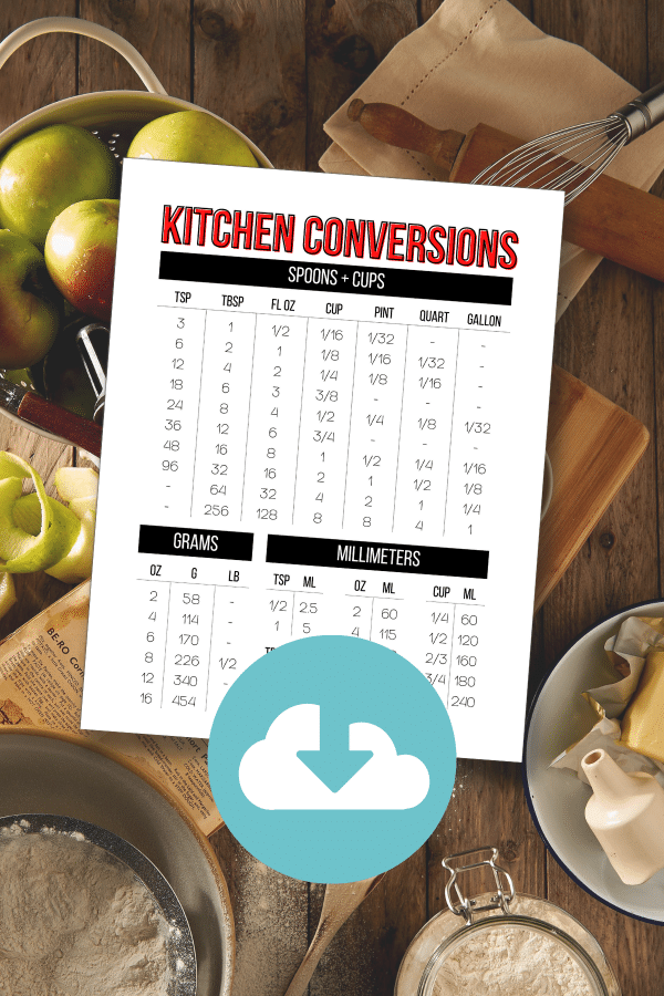 red text says download kitchen conversion printable on kitchen counter background